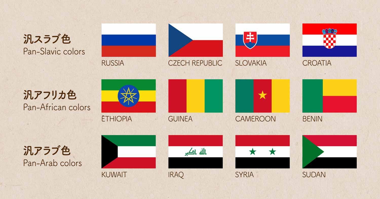 汎スラブ色、汎アフリカ色、汎アラブ色の国旗の画像