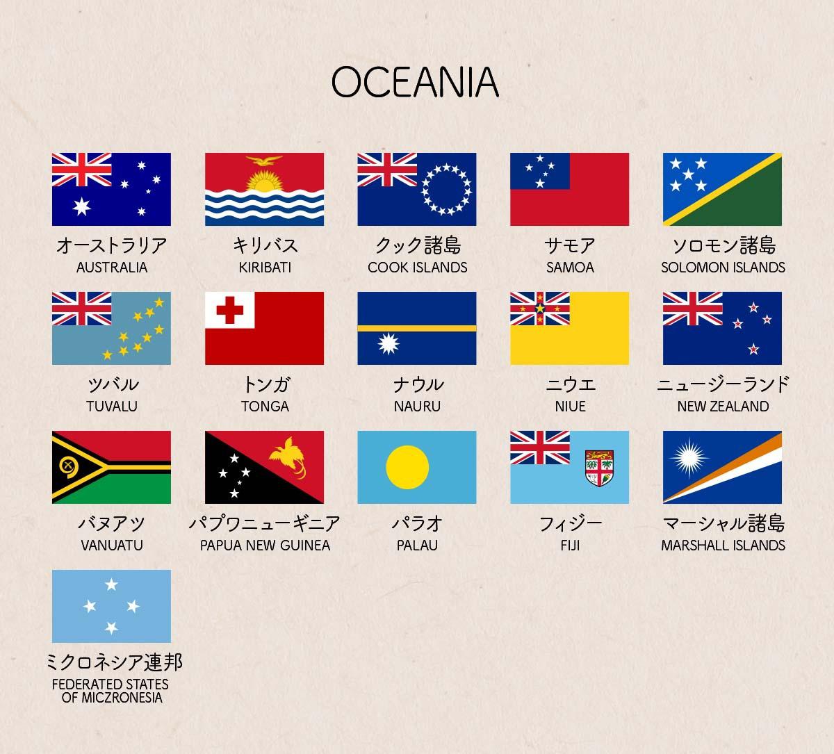 オセアニアの国旗一覧
