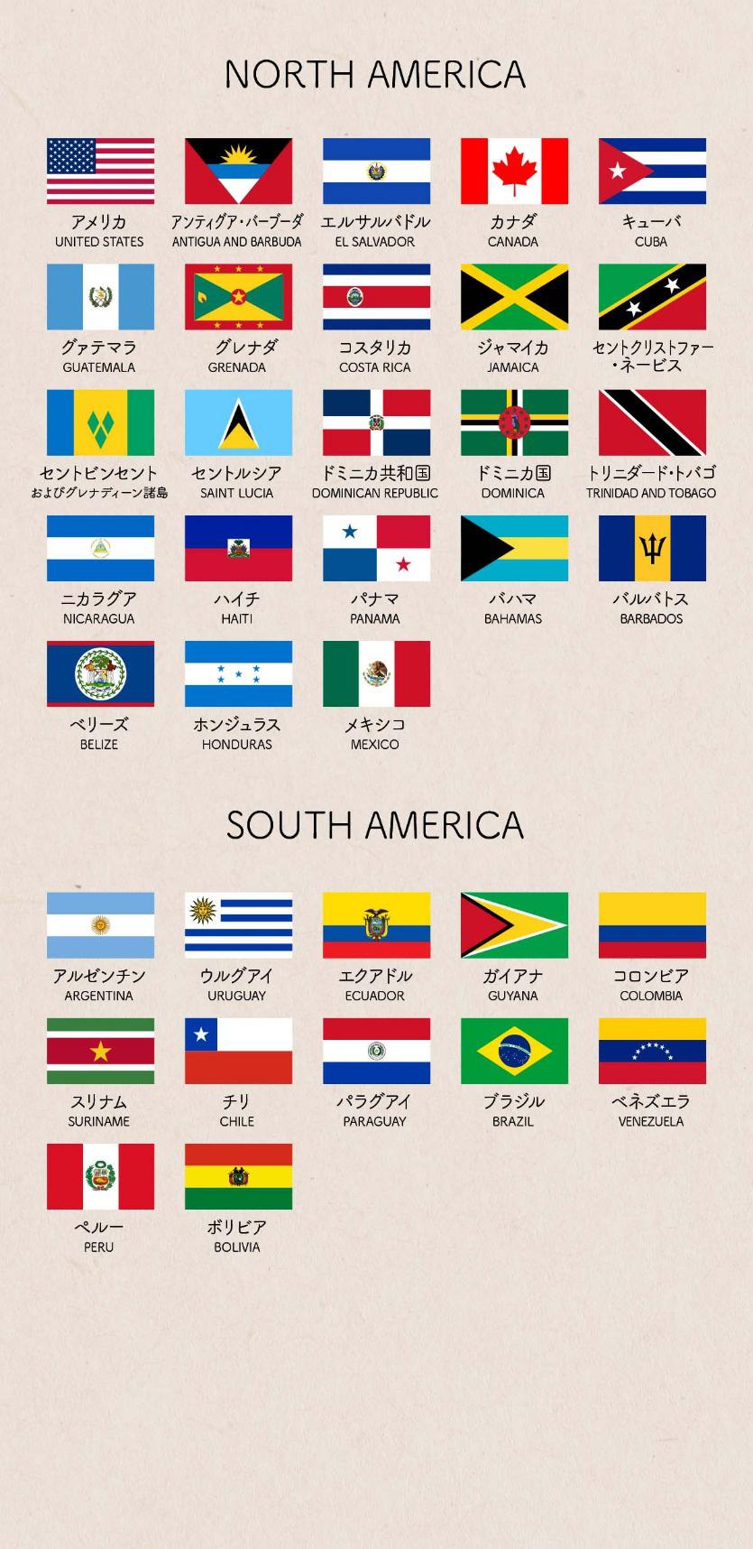 アメリカの国旗一覧