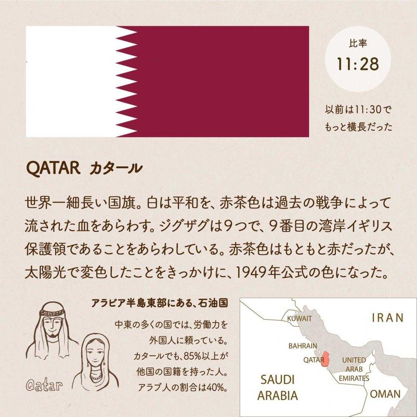 グザグは9つで、9番目の湾岸イギリス保護領であることをあらわしている。赤茶色はもともと赤だったが、太陽光で変色したことをきっかけに、1949年公式の色になった。タテ・ヨコの比率は11:28。以前は11:28でもっと横長だった。アラビア半島東部にある、石油国。中東の多くの国では、労働力を外国人に頼っている。カタールでも、85%以上が他国の国籍を持った人。アラブ人の割合は40%。