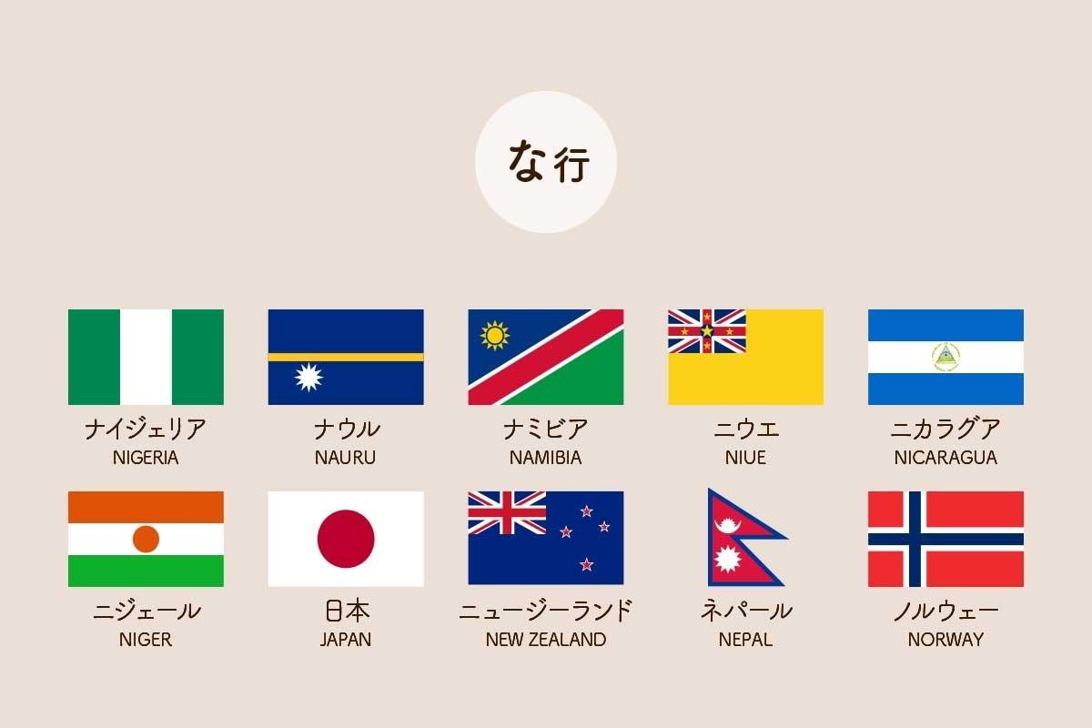 な行の国旗一覧 / ナイジェリア NIGERIA / ナウル NAURU / ナミビア NAMIBIA / ニウエ NIUE / ニカラグア NICARAGUA / ニジェール NIGER / 日本 JAPAN / ニュージーランド NEW ZEALAND / ネパール NEPAL / ノルウェー NORWAY