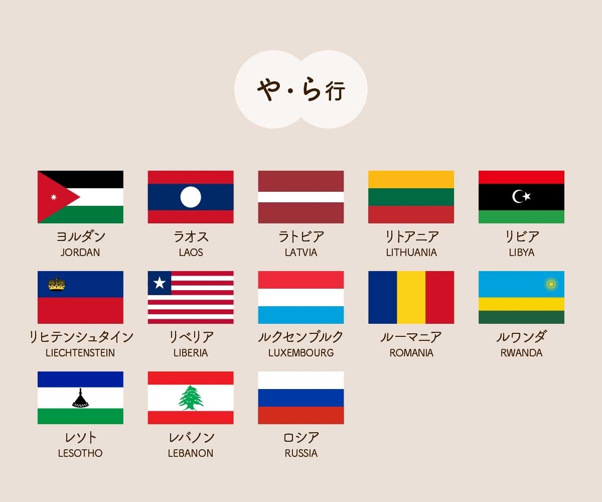 や・ら行の国旗一覧 / ヨルダン JORDAN / ラオス LAOS / ラトビア LATVIA / リトアニア LITHUANIA / リビア LIBYA / リヒテンシュタイン LIECHTENSTEIN / リベリア LIBERIA / ルクセンブルク LUXEMBOURG / ルーマニア ROMANIA / ルワンダ RWANDA / レソト LESOTHO / レバノン LEBANON / ロシア RUSSIA