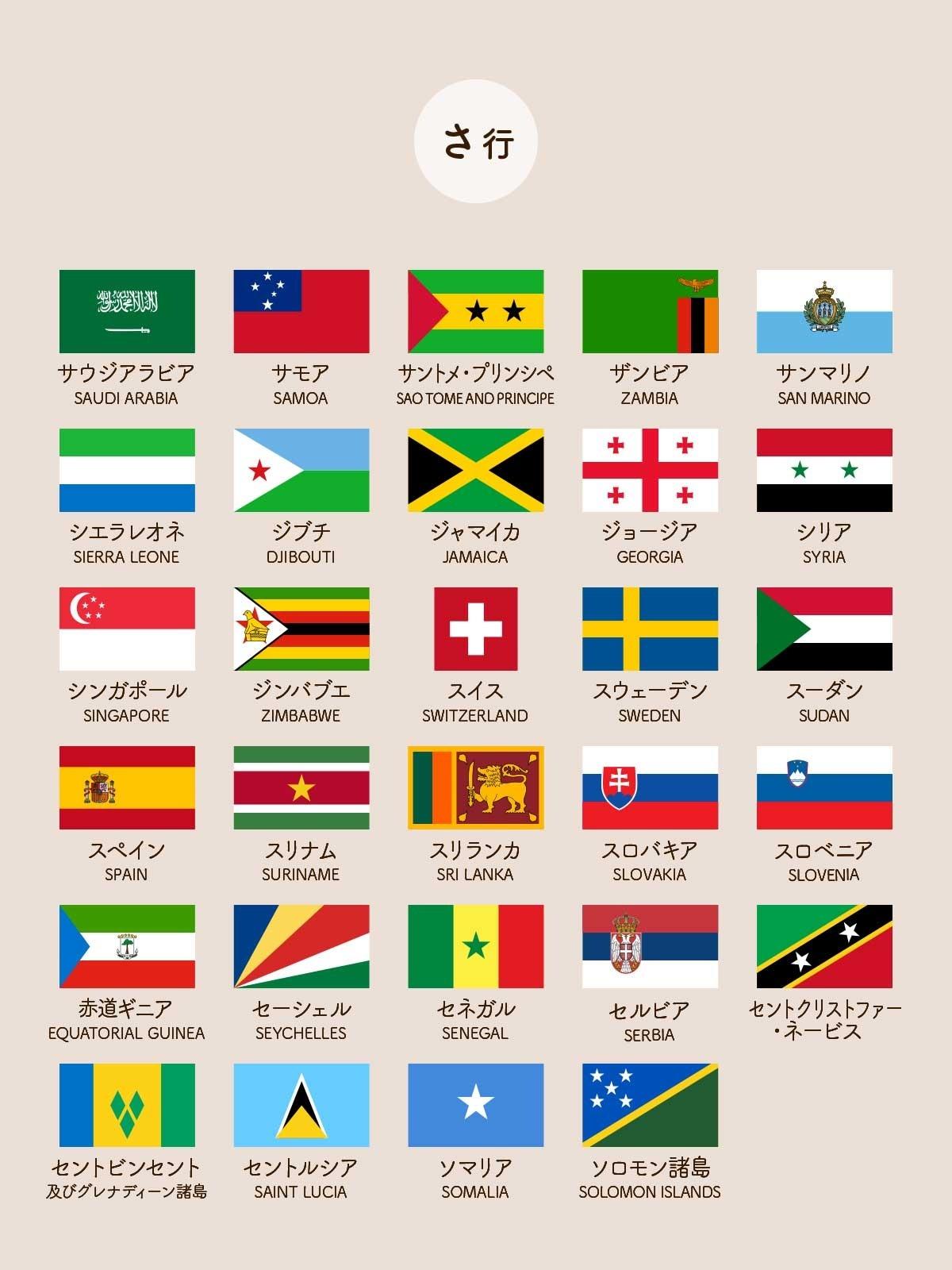 さ行の国旗一覧 / サウジアラビア SAUDI ARABIA / サモア SAMOA / サントメ・プリンシペ SAO TOME AND PRINCIPE / ザンビア ZAMBIA / サンマリノ SAN MARINO / シエラレオネ SIERRA LEONE / ジブチ DJIBOUTI / ジャマイカ JAMAICA / ジョージア GEORGIA / シリア SYRIA / シンガポール SINGAPORE / ジンバブエ ZIMBABWE / スイス SWITZERLAND / スウェーデン