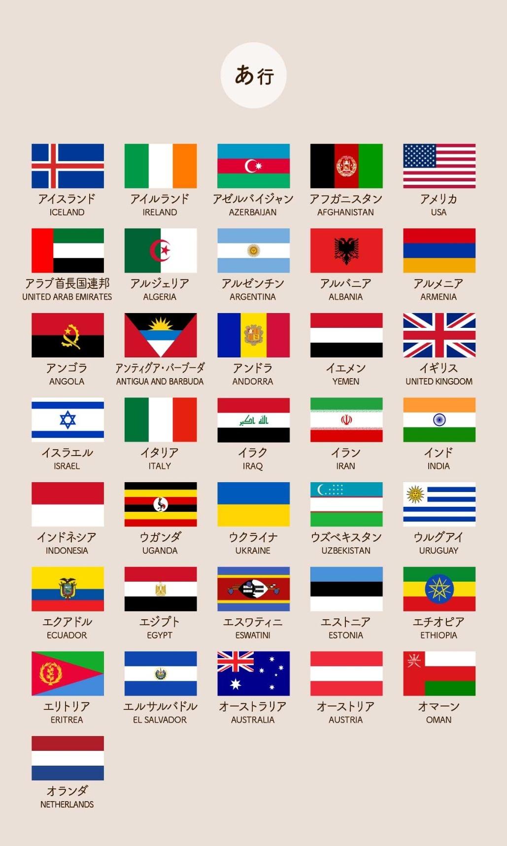 あ行の国旗一覧 / アイスランド ICELAND / アイルランド IRELAND / アゼルバイジャン AZERBAIJAN / アフガニスタン AFGHANISTAN / アメリカ USA / アラブ首長国連邦 UNITED ARAB EMIRATES / アルジェリア ALGERIA / アルゼンチン ARGENTINA / アルバニア ALBANIA / アルメニア ARMENIA / アンゴラ ANGOLA / アンティグア・バーブーダ ANTIGUA AND BARBUDA / アンドラ AN