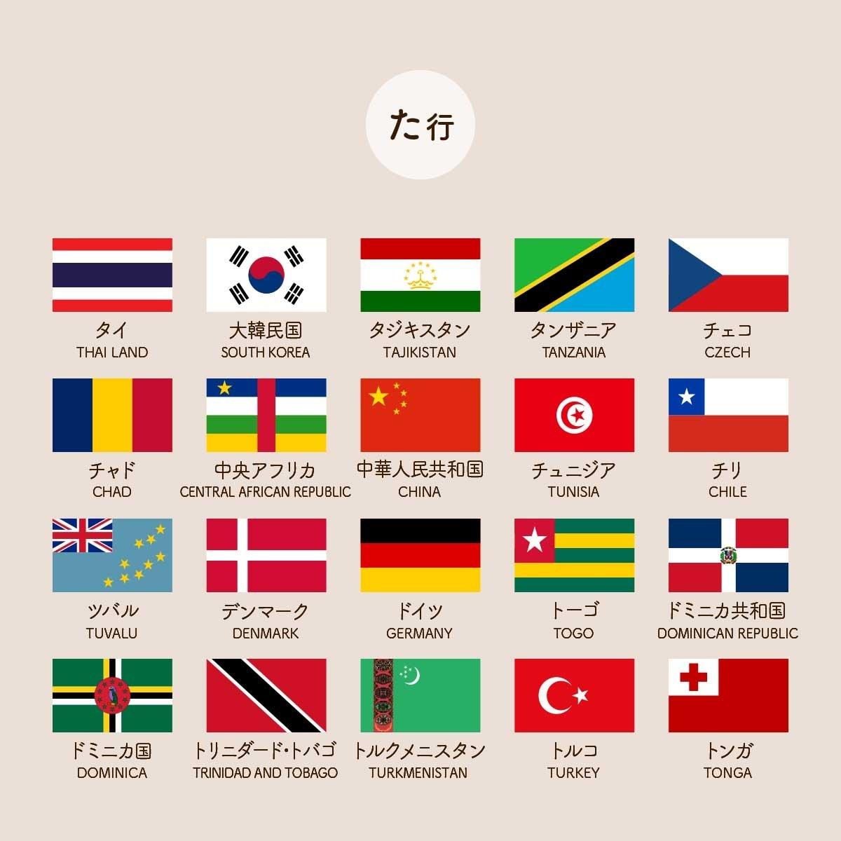 た行の国旗一覧 / タイ THAI LAND / 大韓民国 SOUTH KOREA / タジキスタン TAJIKISTAN / タンザニア TANZANIA / チェコ CZECH / チャド CHAD / 中央アフリカ CENTRAL AFRICAN REPUBLIC / 中華人民共和国 CHINA / チュニジア TUNISIA / チリ CHILE / ツバル TUVALU / デンマーク DENMARK / ドイツ GERMANY / トーゴ TOGO / ドミニカ共和国 DOMINICAN RE