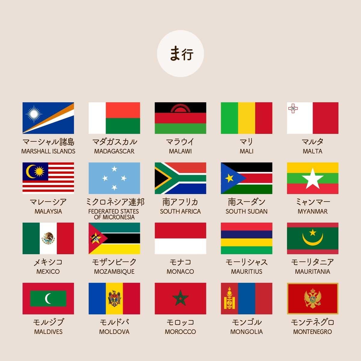 ま行の国旗一覧 / マーシャル諸島 MARSHALL ISLANDS / マダガスカル MADAGASCAR / マラウイ MALAWI / マリ MALI / マルタ MALTA / マレーシア MALAYSIA / ミクロネシア連邦 FEDERATED STATES OF MICRONESIA / 南アフリカ SOUTH AFRICA / 南スーダン SOUTH SUDAN / ミャンマー MYANMAR / メキシコ MEXICO / モザンビーク MOZAMBIQUE / モナコ MONACO /