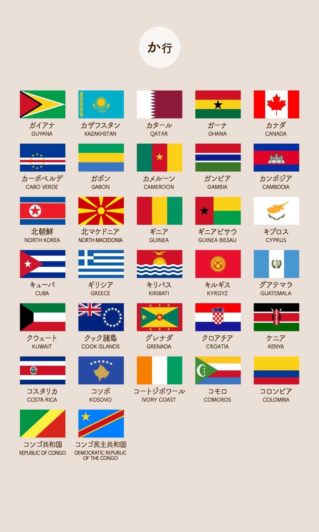 か行の国旗一覧 / ガイアナ GUYANA / カザフスタン KAZAKHSTAN / カタール QATAR / ガーナ GHANA / カナダ CANADA / カーボベルデ CABO VERDE / ガボン GABON / カメルーン CAMEROON / ガンビア GAMBIA / カンボジア CAMBODIA / 北朝鮮 NORTH KOREA / 北マケドニア NORTH MACEDONIA / ギニア GUINEA / ギニアビサウ GUINEA BISSAU / キプロス CYPRUS /