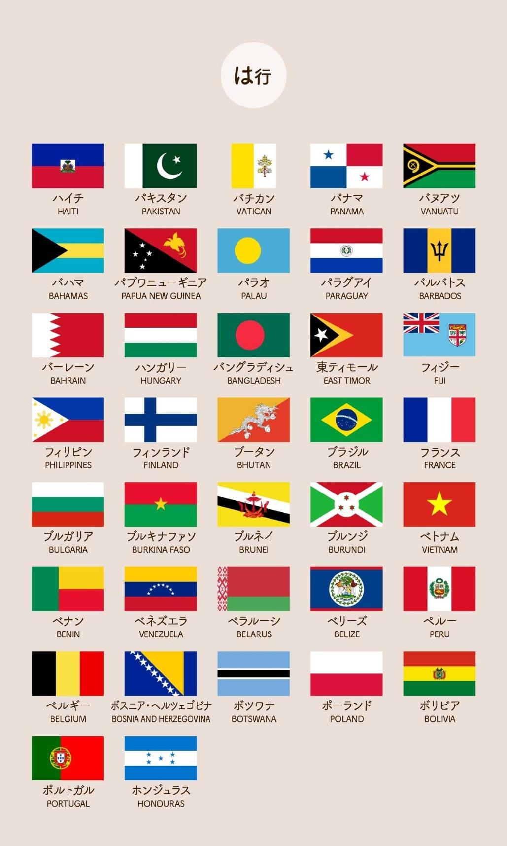 は行の国旗一覧 / ハイチ HAITI / パキスタン PAKISTAN / バチカン VATICAN / パナマ PANAMA / バヌアツ VANUATU / バハマ BAHAMAS / パプワニューギニア PAPUA NEW GUINEA / パラオ PALAU / パラグアイ PARAGUAY / バルバトス BARBADOS / バーレーン BAHRAIN / ハンガリー HUNGARY / バングラディシュ BANGLADESH / 東ティモール EAST TIMOR / フィジー FIJI