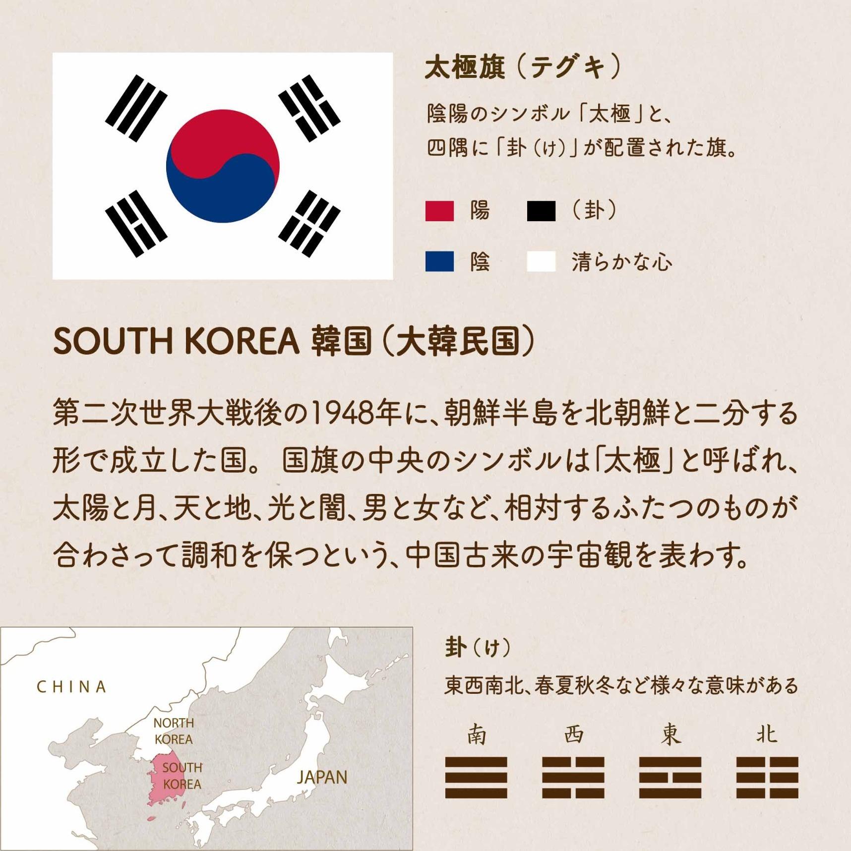 SOUTH KOREA/韓国(大韓民国)第二次世界大戦後の1948年に、朝鮮半島を北朝鮮と二分する形で成立した国。国旗の中央のシンボルは「太極」と呼ばれ、太陽と月、天と地、光と闇、男と女など、相対するふたつのものが合わさって調和を保つという、中国古来の宇宙観を表わす。太極旗(テグキ)/陰陽のシンボル「太極」と、四隅に「卦(け)」が配置された旗。赤=陽 青=陰 黒=(卦) 白=清らかな心 太極旗(テグキ)陰陽のシンボル「太極」と、四隅に「卦(け)」が配置された旗。太極と卦(け)/東西南北、春夏秋冬など様々な
