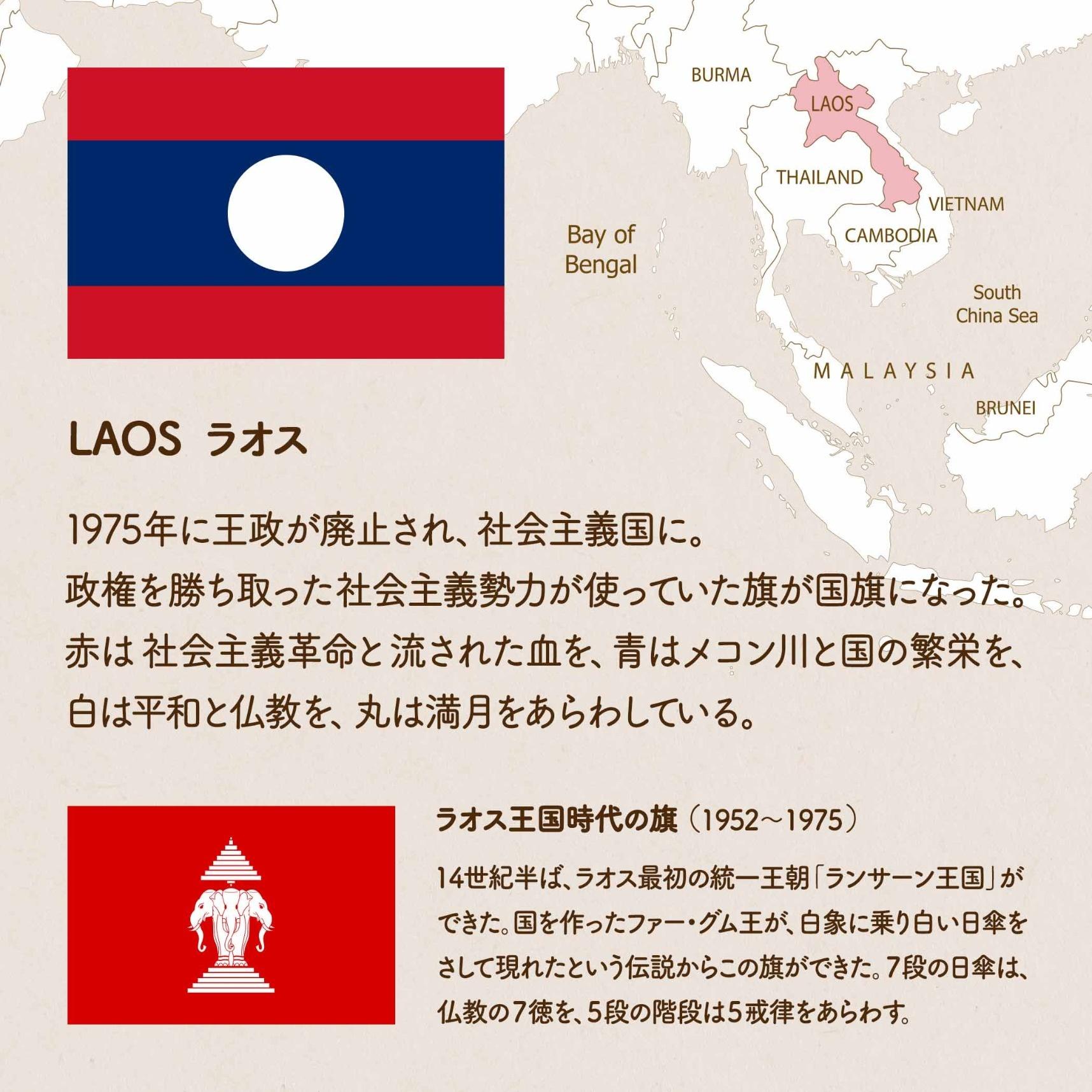 LAOS ラオス/1975年に王政が廃止され、社会主義国に。政権を勝ち取った社会主義勢力が使っていた旗が国旗になった。赤は社会主義革命と流された血を、青はメコン川と国の繁栄を、白は平和と仏教を、丸は満月をあらわしている。 ラオス王国時代の旗(1952〜1975)14世紀半ば、ラオス最初の統一王朝「ランサーン王国」ができた。国を作ったファー・グム王が、白象に乗り白い日傘をさして現れたという伝説からこの旗ができた。7段の日傘は、仏教の7徳を、5段の階段は5戒律をあらわす。