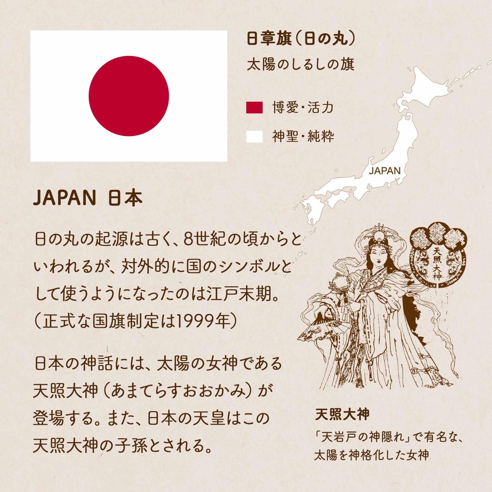 日章旗(日の丸)/太陽のしるしの旗 赤=博愛・活力 白=神聖・純粋 JAPAN 日本/日の丸の起源は古く、8世紀の頃からといわれるが、対外的に国のシンボルとして使うようになったのは江戸末期。(正式な国旗制定は1999年)日本の神話には、太陽の女神である天照大神(あまてらすおおかみ)が登場する。また、日本の天皇はこの天照大神の子孫とされる。天照大神/天岩戸の神隠れで有名な、太陽を神格化した女神