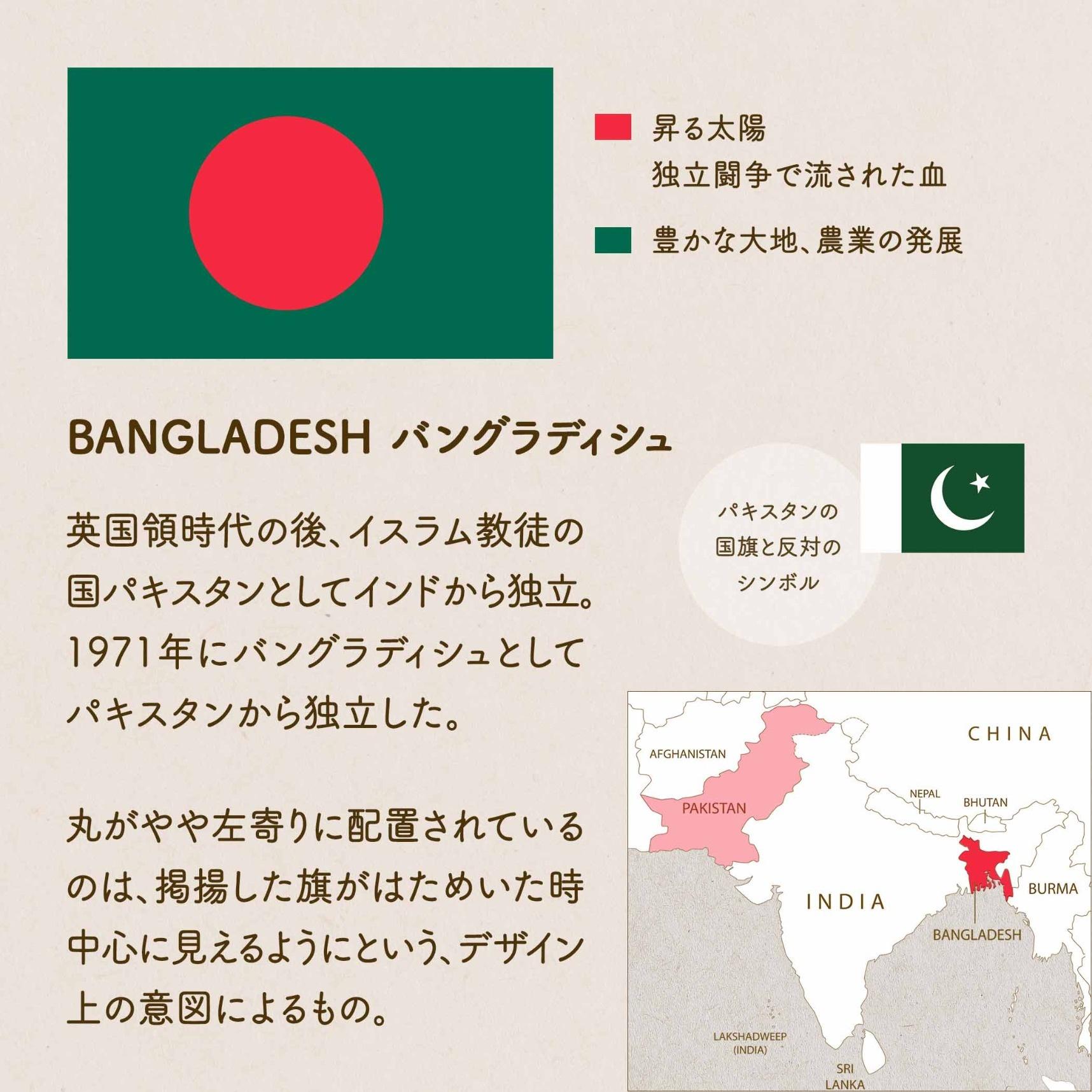 BANGLADESH バングラディシュ/英国領時代の後、イスラム教徒の国パキスタンとしてインドから独立。1971年にバングラディシュとしてパキスタンから独立した。丸がやや左寄りに配置されているのは、掲揚した旗がはためいた時中心に見えるようにという、デザイン上の意図によるもの。赤=昇る太陽・独立闘争で流された血  緑=豊かな大地、農業の発展 パキスタンの国旗と反対のシンボル