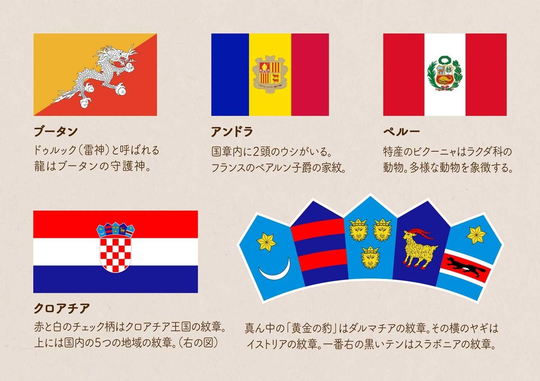 獅子と鳥以外の動物が描かれている4つの国旗イラストと、何の動物が使われているか、意味や由来をまとめた画像。ブータンの龍、アンドラの牛2頭、ペルーのビクーニャ(リャマ)。クロアチアの5つの地域の紋章部分の拡大図から、黄金のヒョウ、オスのヤギ、黒いテン。