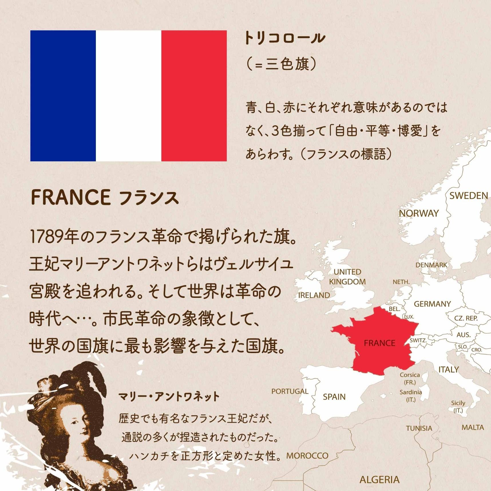 フランスの国旗について1枚でわかるようにまとめた画像。フランスの国旗イラストと、フランスの地図、色の意味、デザインの由来、またマリー・アントワネットにまつわるエピソードなど。