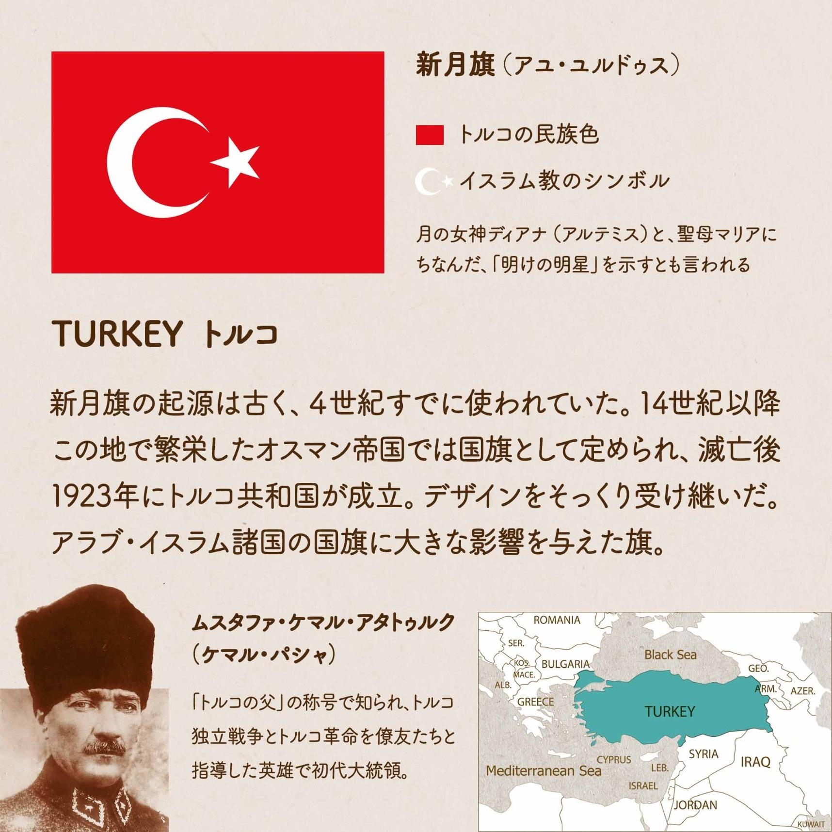 TURKEY トルコ/新月旗の起源は古く、4世紀すでに使われていた。14世紀以降この地で繁栄したオスマン帝国では国旗として定められ、滅亡後1923年にトルコ共和国が成立。デザインをそっくり受け継いだ。アラブ・イスラム諸国の国旗に大きな影響を与えた旗。新月旗(アユ・ユルドゥス/赤=トルコの民族色 三日月と星=イスラム教のシンボル 月の女神ディアナ(アルテミス)と、聖母マリアにちなんだ「明けの明星」を示すとも言われる ムスタファ・ケマル・アタトゥルク(ケマル・パシャ)/「トルコの父」の称号で知られ、トルコ独立