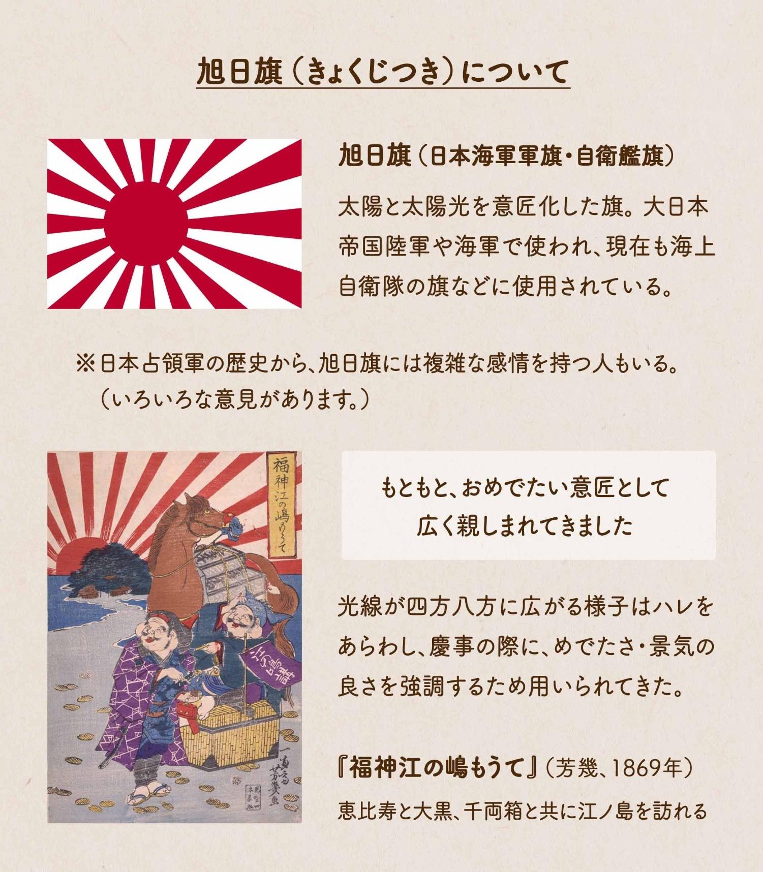 旭日旗(きょくじつき)について/旭日旗(日本海軍軍旗・自衛隊旗)太陽と太陽光を意匠化した旗。第日本帝国陸軍や海軍で使われ、現在も海上自衛隊の旗などに使用されている。※日本占領軍の歴史から、旭日旗には複雑な感情を持つ人もいる。(いろいろな意見があります。)もともとは、おめでたい意匠として広く親しまれてきました。光線が四方八方に広がる様子はハレをあらわし、慶事の際に、めでたさ・景気の良さを強調するために用いられてきた。「福神江の嶋もうて』(芳幾、1869年)恵比寿と大黒が千両箱と共に江の島を訪れる