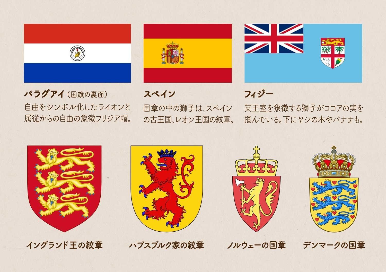 獅子(ライオン)が登場する国旗や紋章、国章とその説明をまとめた画像/パラグアイ、スペイン、フィジー、イングランド王の紋章、ハプスブルク家の紋章、ノルウェーの国章、デンマークの国章