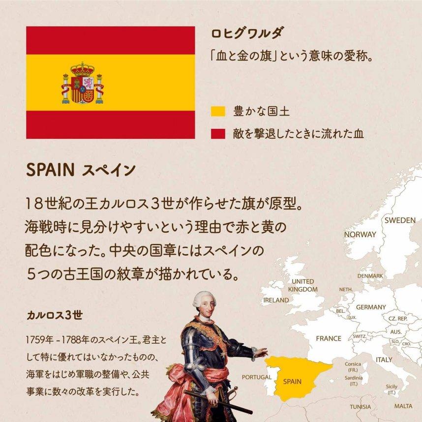 スペインの国旗について1枚でわかるようにまとめた画像。スペインの地図、国旗の愛称(ロヒグワルダ)や色の意味、デザインの由来、国旗の原型を作らせたカルロス3世の肖像画など。