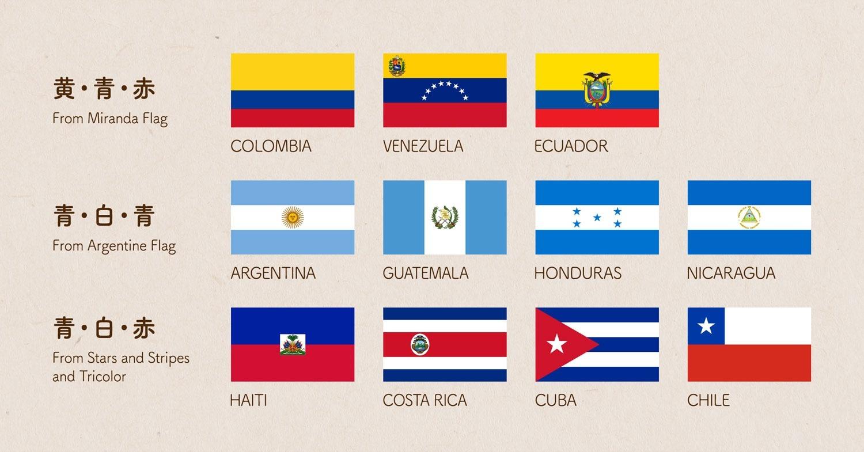 ラテンアメリカ諸国で使われている同じ配色の国旗を抜粋した画像。黄・青・赤の配色/青・白・青の配色/青・白・赤の配色。