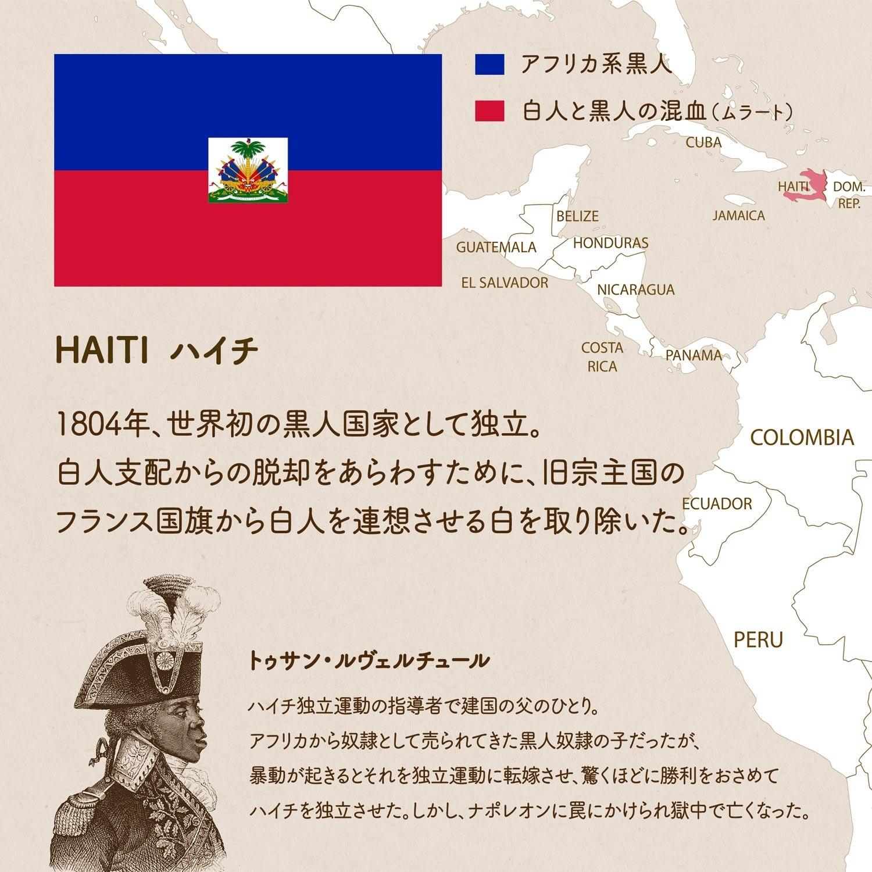 ハイチ(HAITI)の国旗について1枚でわかるようにまとめた画像。ハイチの地図、色の意味、デザインの由来、ハイチ独立運動の指導者トゥサン・ルヴェルチュールについてなど。