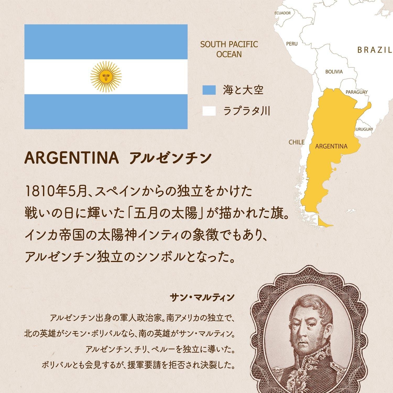 アルゼンチン(ARGENTINA)の国旗について1枚でわかるようにまとめた画像。アルゼンチンの地図、色の意味、デザインの由来、アルゼンチン出身の革命家、サン・マルティンについてなど。