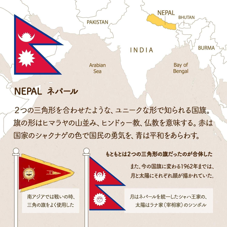 ネパール国旗について1枚でわかるようにまとめた画像。ネパールの地図、色の意味、デザインの由来、1962年まで使われていた、2つの三角形の旗の紹介など。